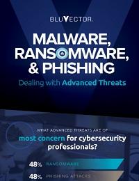 Malware,