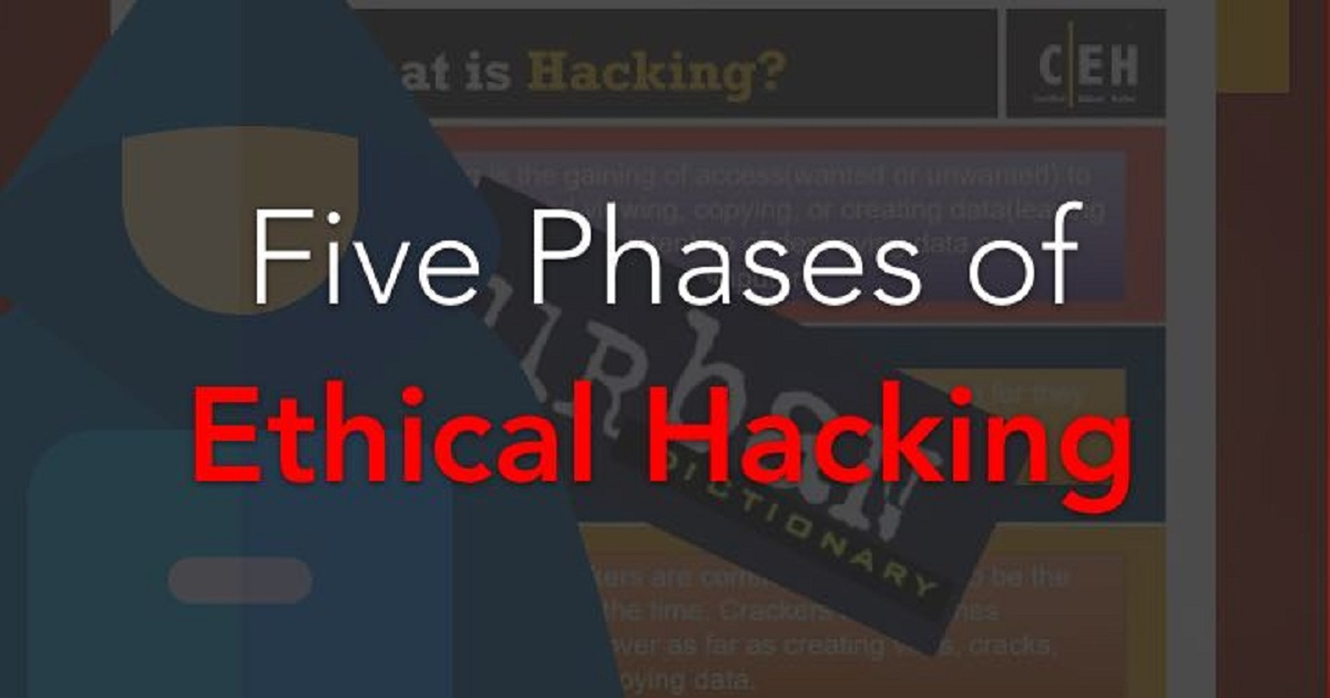 Five Phases of Ethical Hacking