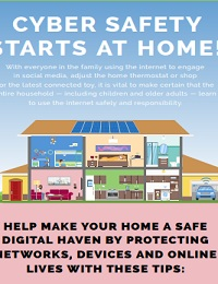 CYBER SAFETY STARTS AT HOME