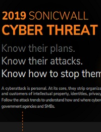 INFOGRAPHIC - 2019 SONICWALL CYBER THREAT REPORT