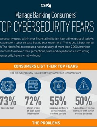 INFOGRAPHIC: MANAGE BANKING CONSUMERS' TOP CYBERSECURITY FEARS