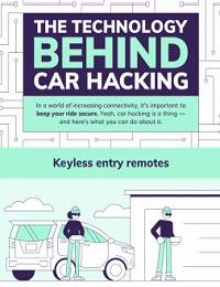 THE TECHNOLOGY BEHIND CAR HACKING
