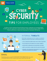 CYBER SECURITY TIPS FOR EMPLOYEES