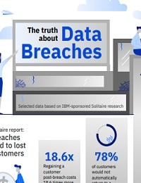 THE TRUTH ABOUT DATA BREACHES