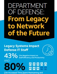 DEPARTMENT OF DEFENSE: FROM LEGACY TO NETWORK OF THE FUTURE