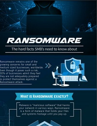 RANSOMWARE: THE HARD FACTS SMB'S NEED TO KNOW ABOUT