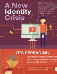 HELP YOUR EMPLOYEES OVERCOME CYBERSECURITY FEARS BY PROMOTING CYBER AWARENESS