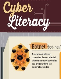 IMPROVING YOUR CYBER LITERACY