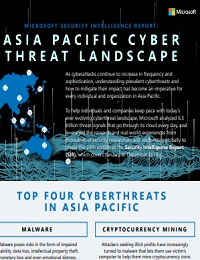 MICROSOFT SECURITY INTELLIGENCE REPORT: ASIA PACIFIC CYBER THREAT LANDSCAPE