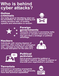 WHO IS BEHIND CYBER ATTACKS?