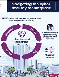 NAVIGATING THE CYBER SECURITY MARKETPLACE