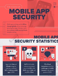 HOW MOBILE APPS CAN PREVENT SECURITY BREACHES?
