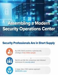ASSEMBLING A MODERN SECURITY OPERATION CENTER
