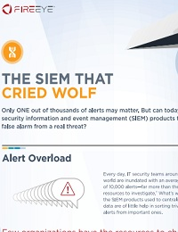 THE SIEM THAT CRIED WOLF