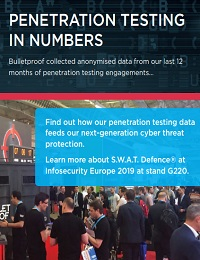 PENETRATION TESTING IN NUMBERS