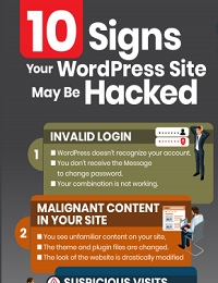 HOW TO CHECK IF YOUR WORDPRESS WEBSITE IS HACKED