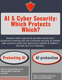 AI & CYBER SECURITY: WHICH PROTECTS WHICH?
