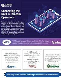 CONNECTING THE DOTS IN TELECOM OPERATIONS