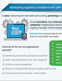 MAINTAINING REGULATORY COMPLIANCE AND CYBER SECURITY