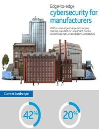 EDGE-TO-EDGE CYBERSECURITY FOR MANUFACTURERS
