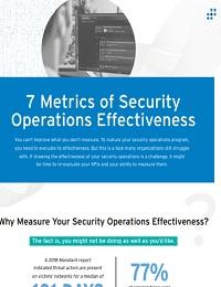 7 METRICS OF SECURITY OPERATIONS EFFECTIVENESS