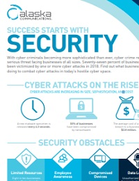 ALASKA COMMUNICATIONS CYBER SECURITY INFOGRAPHIC