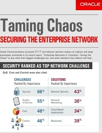 TAMING CHAOS SECURING THE ENTERPRISE NETWORK