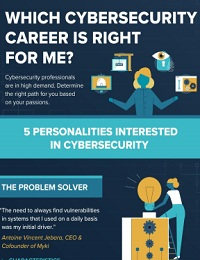 HOW TO FIND THE BEST CYBERSECURITY CAREER FIT