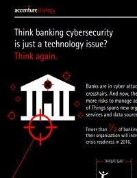 THINK BANKING CYBERSECURITY IS JUST A TECHNOLOGY ISSUE? THINK AGAIN