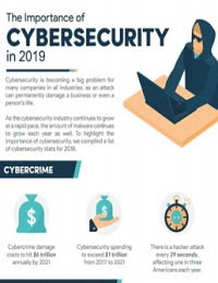 THE IMPORTANCE OF CYBERSECURITY IN 2019