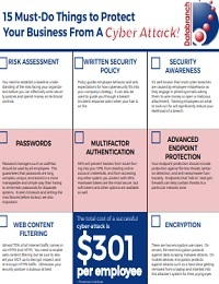 15 MUST-DO THINGS TO PROTECT YOUR BUSINESS FROM A CYBER ATTACK