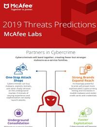 MCAFEE LABS 2019 THREATS PREDICTIONS