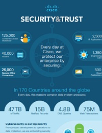SECURITY & TRUST