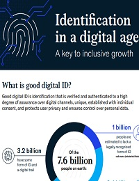 IDENTIFICATION IN A DIGITAL AGE A KEY TO INCLUSIVE GROWTH