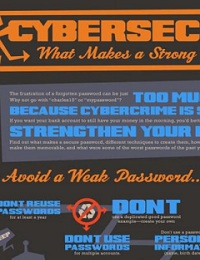 CYBER SECURITY WHAT MAKES A STRONG PASSWORD