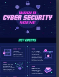 THE MOST TELLING CYBER SECURITY STATISTICS IN 2019
