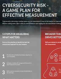 CYBERSECURITY RISK - A GAME PLAN FOR EFFECTIVE MEASUREMENT