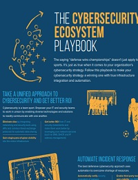 THE CYBERSECURITY ECOSYSTEM PLAYBOOK