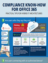 COMPLIANCE KNOW-HOW FOR OFFICE 365