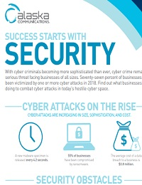 SUCCESS STARTS WITH SECURITY