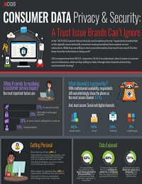 CONSUMER DATA PRIVACY & SECURITY: A TRUST ISSUE BRANDS CAN'T IGNORE