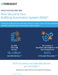 HOW SECURE IS YOUR BUILDING AUTOMATION SYSTEM (BAS)?
