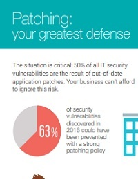 PATCHING: YOUR GREATEST DEFENSE