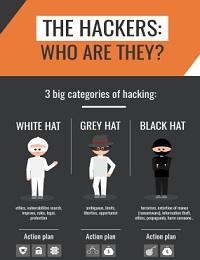 HOW DO HACKERS HACK?
