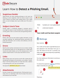 LEARN HOW TO DETECT A PHISHING EMAIL