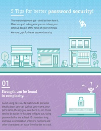 5 TIPS FOR BETTER PASSWORD SECURITY