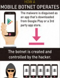 CURRENT TRENDS IN ANDROID MOBILE MALWARE