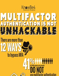 MULTIFACTOR AUTHENTICATION IS NOT UNHACKABLE