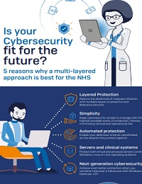 IS YOUR CYBERSECURITY FIT FOR THE FUTURE?