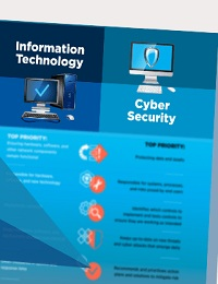 IT VS CYBER SECURITY, THE MAIN DIFFERENCES